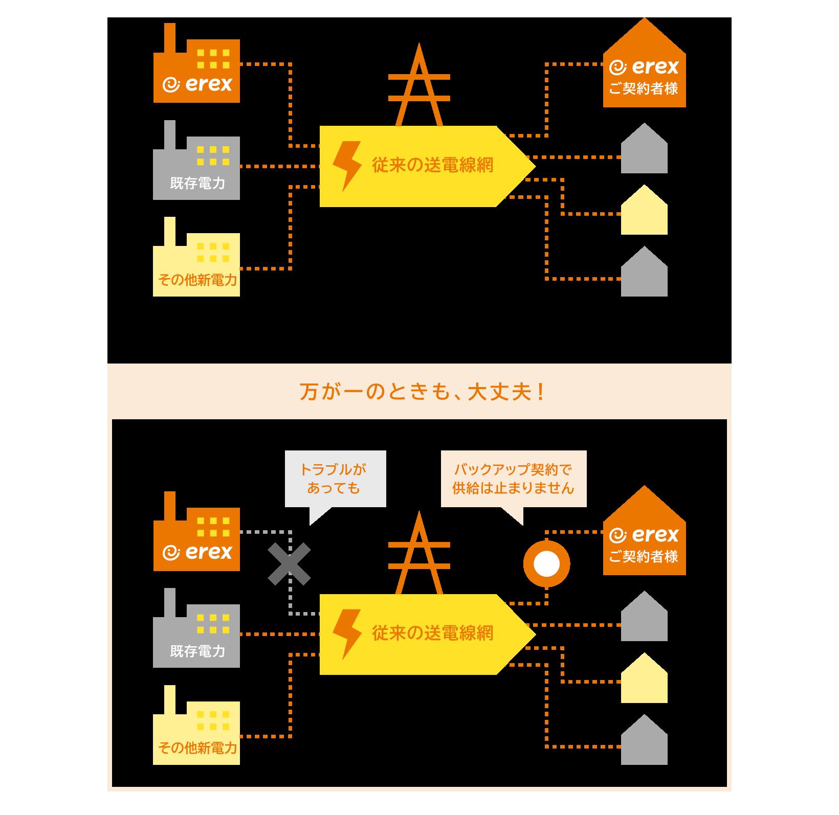 「送電線網」の画像